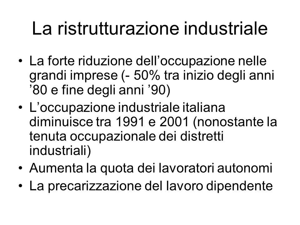 La ristrutturazione industriale
