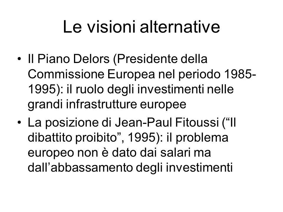 Le visioni alternative