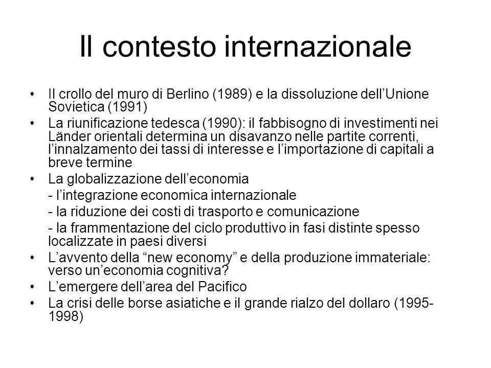 Il contesto internazionale