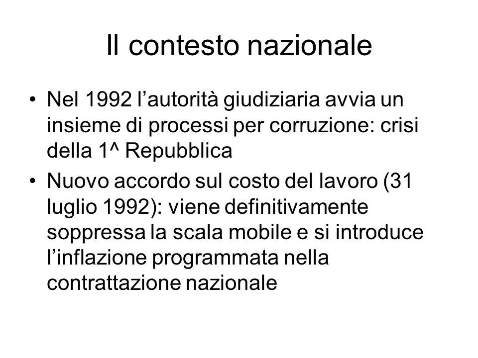 Il contesto nazionale Nel 1992 l'autorità giudiziaria avvia un insieme di processi per corruzione: crisi della 1^ Repubblica.