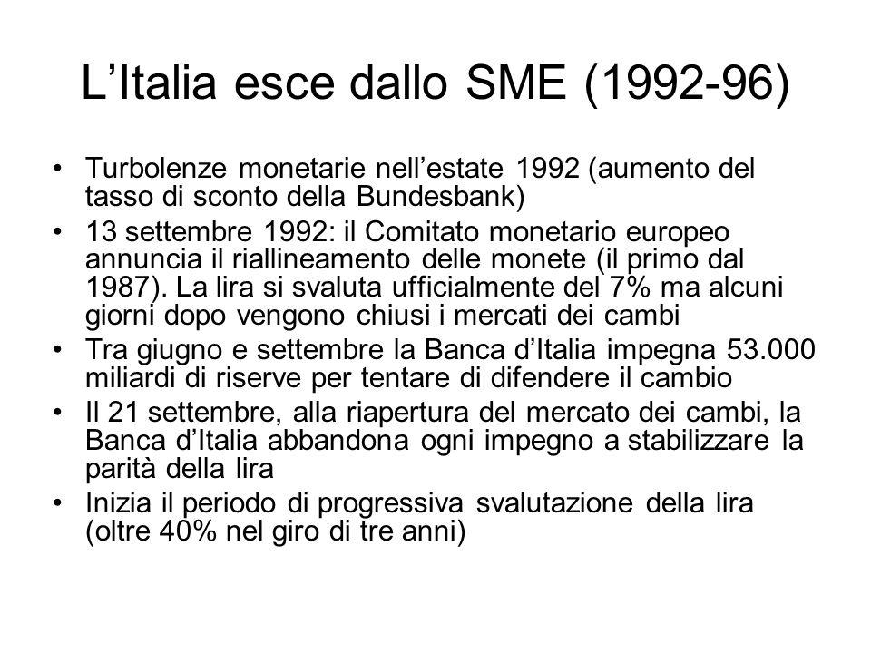 L'Italia esce dallo SME (1992-96)
