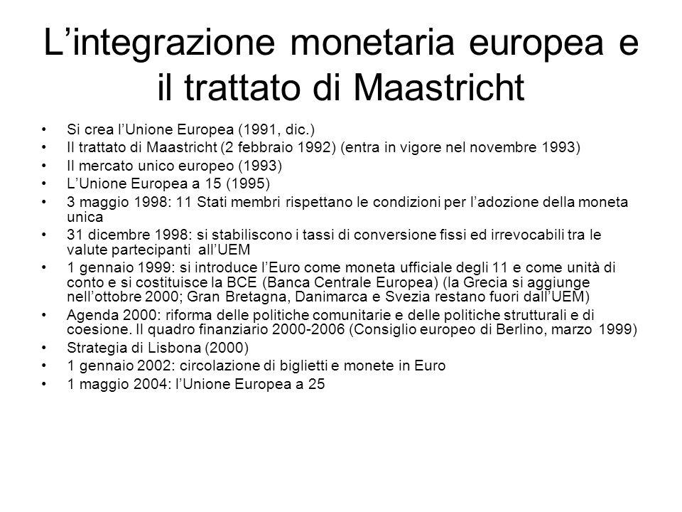 L'integrazione monetaria europea e il trattato di Maastricht