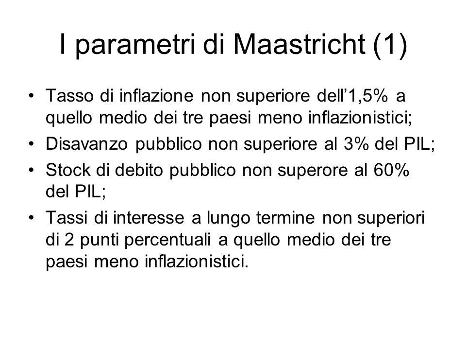 I parametri di Maastricht (1)