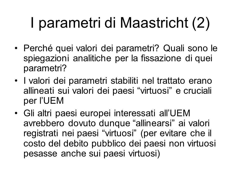 I parametri di Maastricht (2)