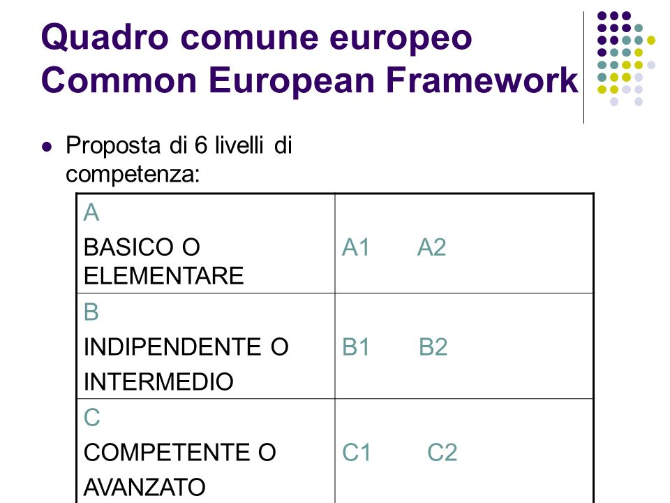 Quadro comune europeo Common European Framework