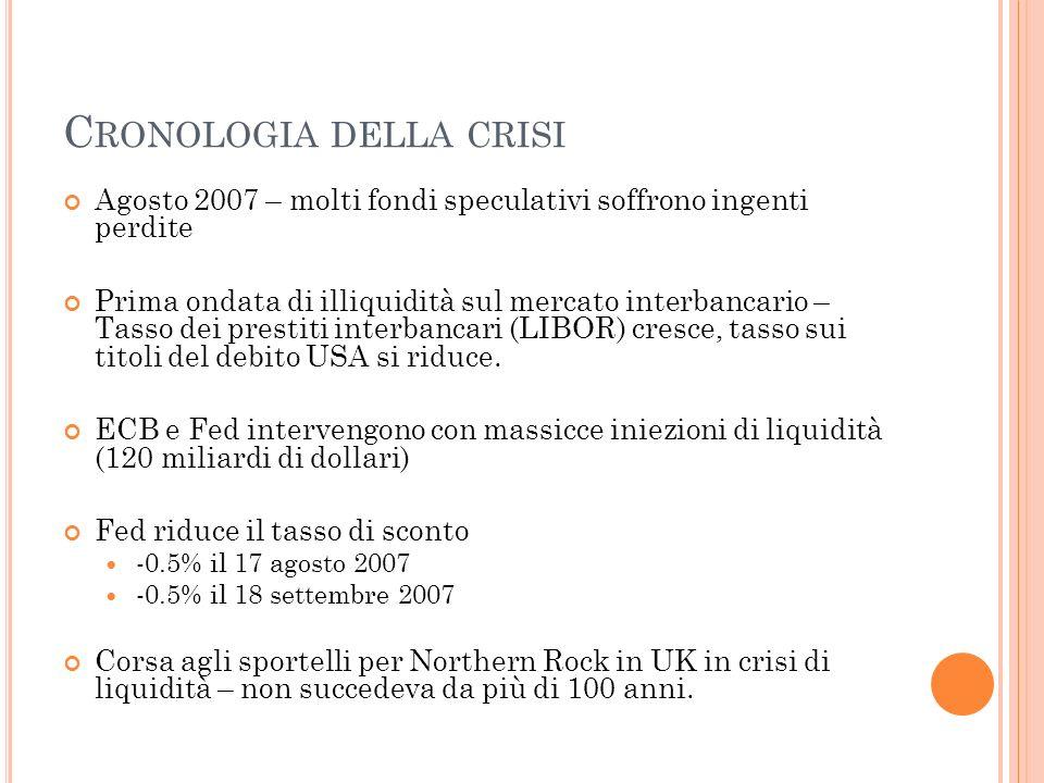 Cronologia della crisi