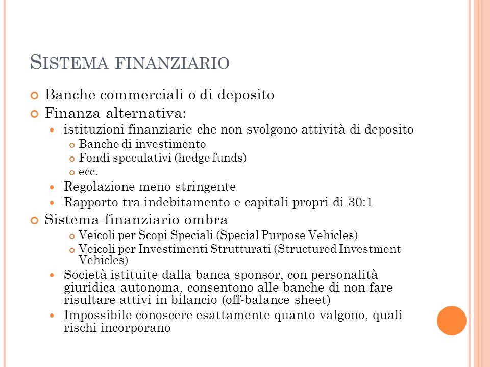 Sistema finanziario Banche commerciali o di deposito