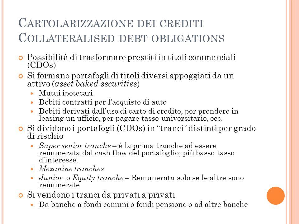 Cartolarizzazione dei crediti Collateralised debt obligations