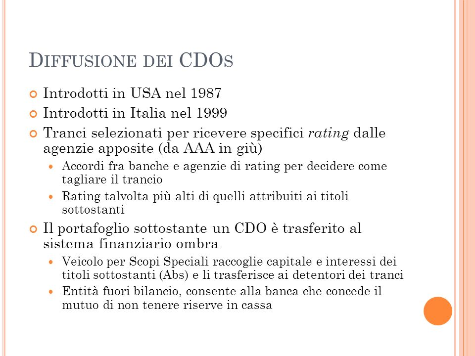 Diffusione dei CDOs Introdotti in USA nel 1987