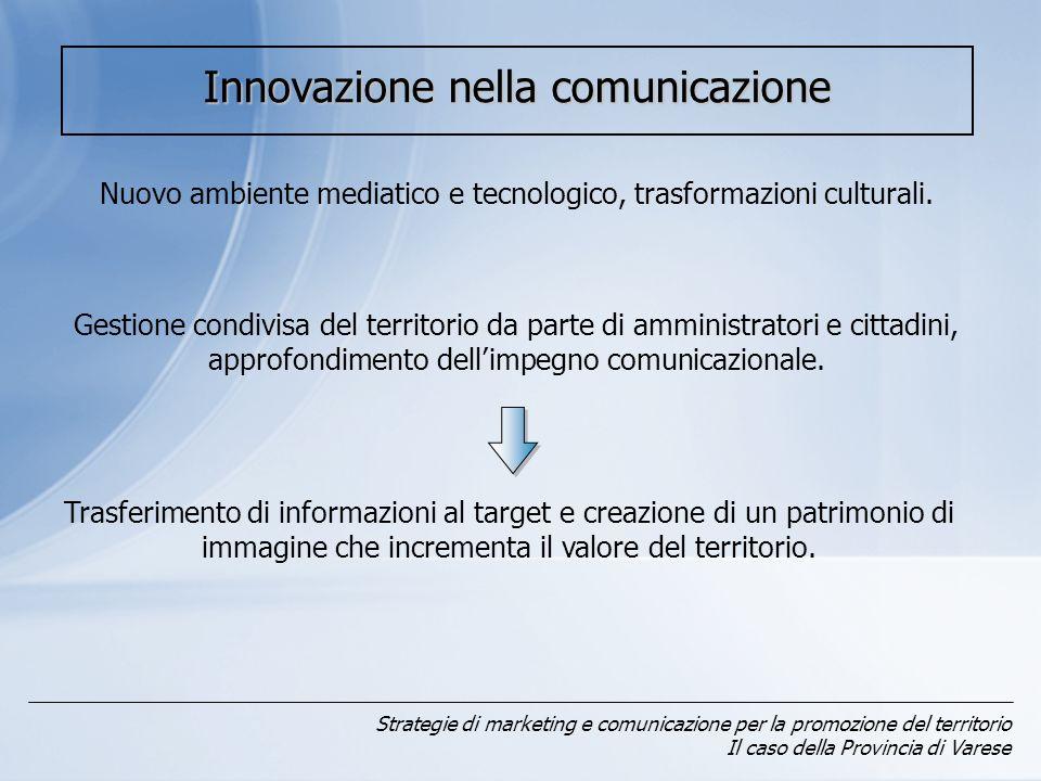 Innovazione nella comunicazione