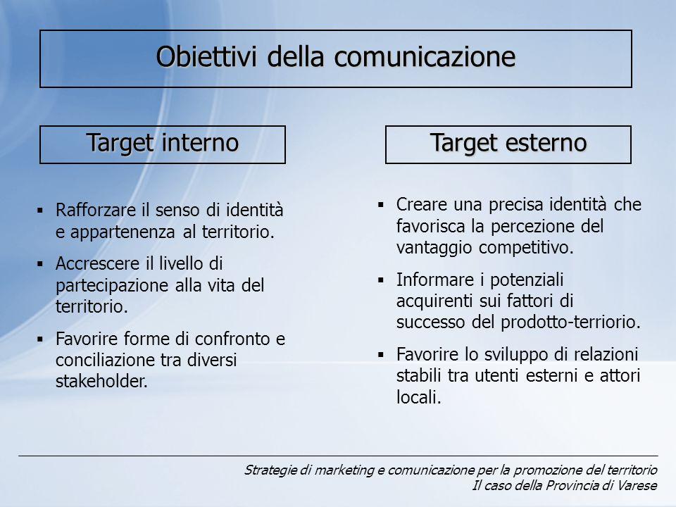 Obiettivi della comunicazione