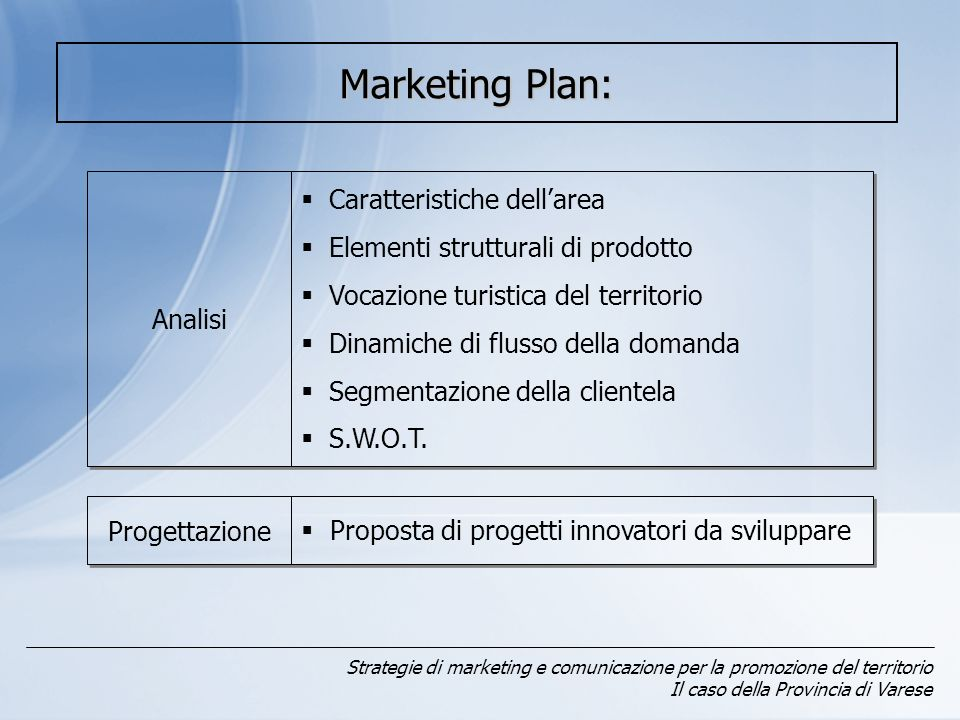 Marketing Plan: Analisi Caratteristiche dell'area