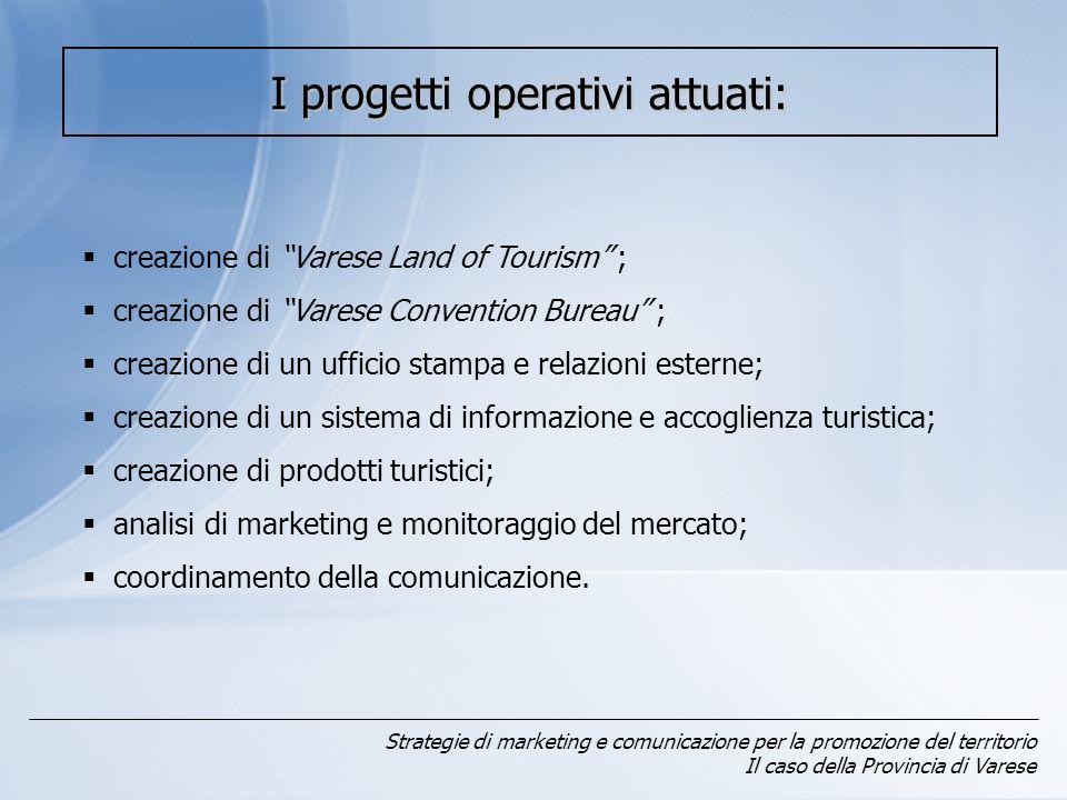 I progetti operativi attuati: