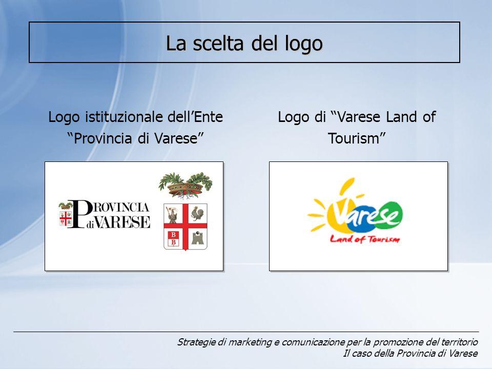 La scelta del logo Logo istituzionale dell'Ente Provincia di Varese