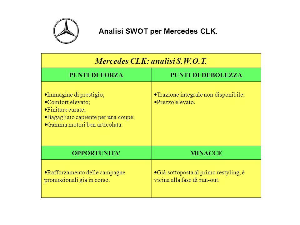 Mercedes CLK: analisi S.W.O.T.