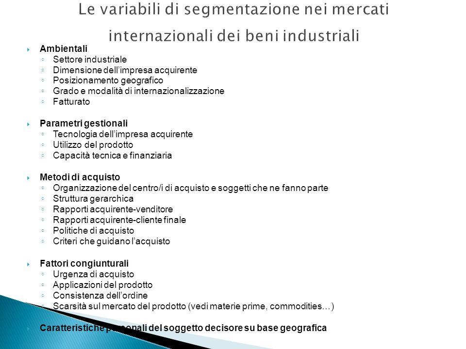 Le variabili di segmentazione nei mercati internazionali dei beni industriali