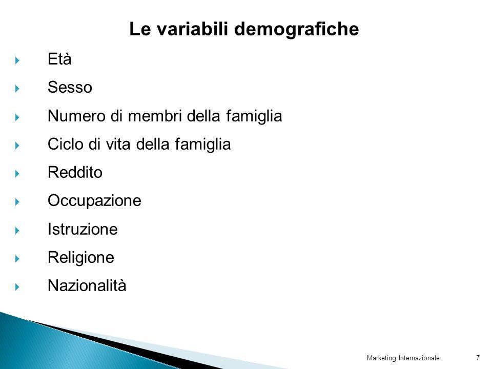 Le variabili demografiche