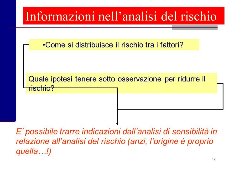 Informazioni nell'analisi del rischio