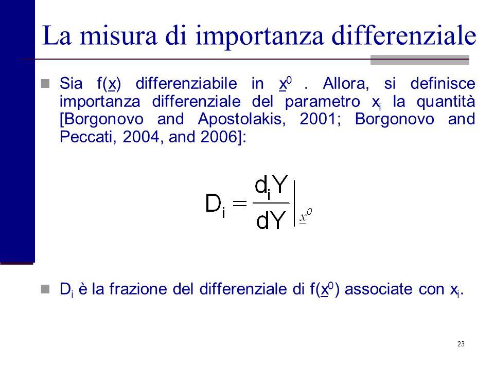 La misura di importanza differenziale