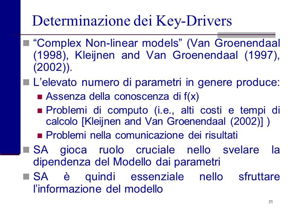 Determinazione dei Key-Drivers