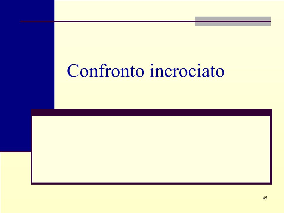 Confronto incrociato