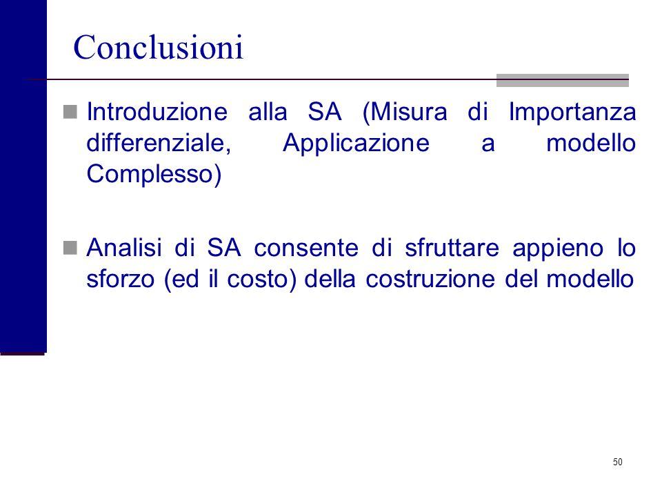 Conclusioni Introduzione alla SA (Misura di Importanza differenziale, Applicazione a modello Complesso)