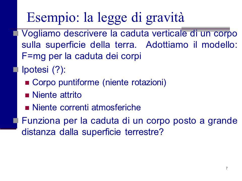 Esempio: la legge di gravità