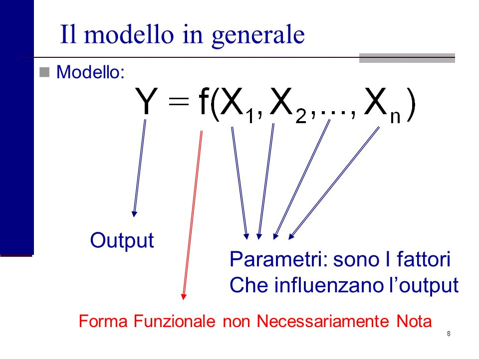 Il modello in generale Output Parametri: sono I fattori
