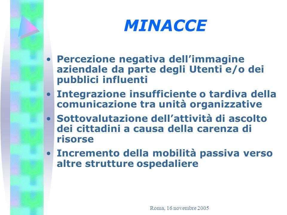 MINACCE Percezione negativa dell'immagine aziendale da parte degli Utenti e/o dei pubblici influenti.