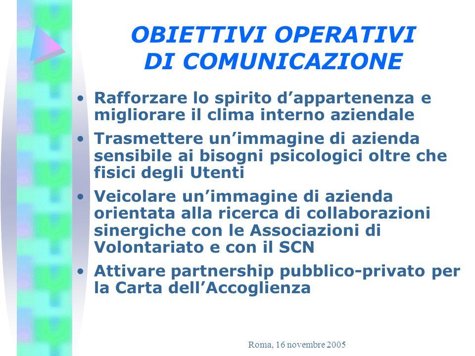 OBIETTIVI OPERATIVI DI COMUNICAZIONE