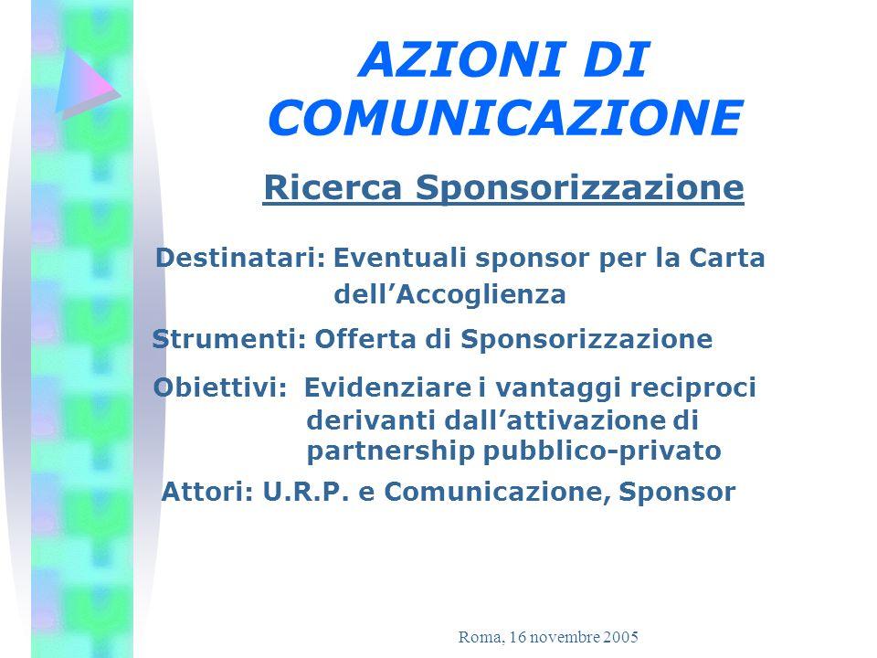 AZIONI DI COMUNICAZIONE