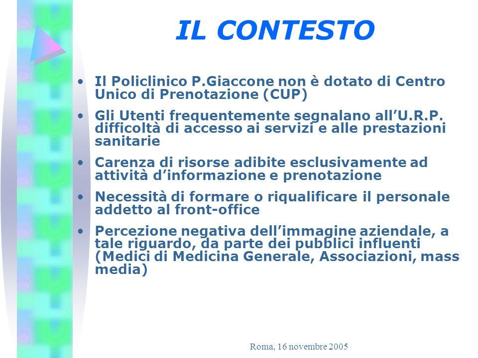 IL CONTESTO Il Policlinico P.Giaccone non è dotato di Centro Unico di Prenotazione (CUP)
