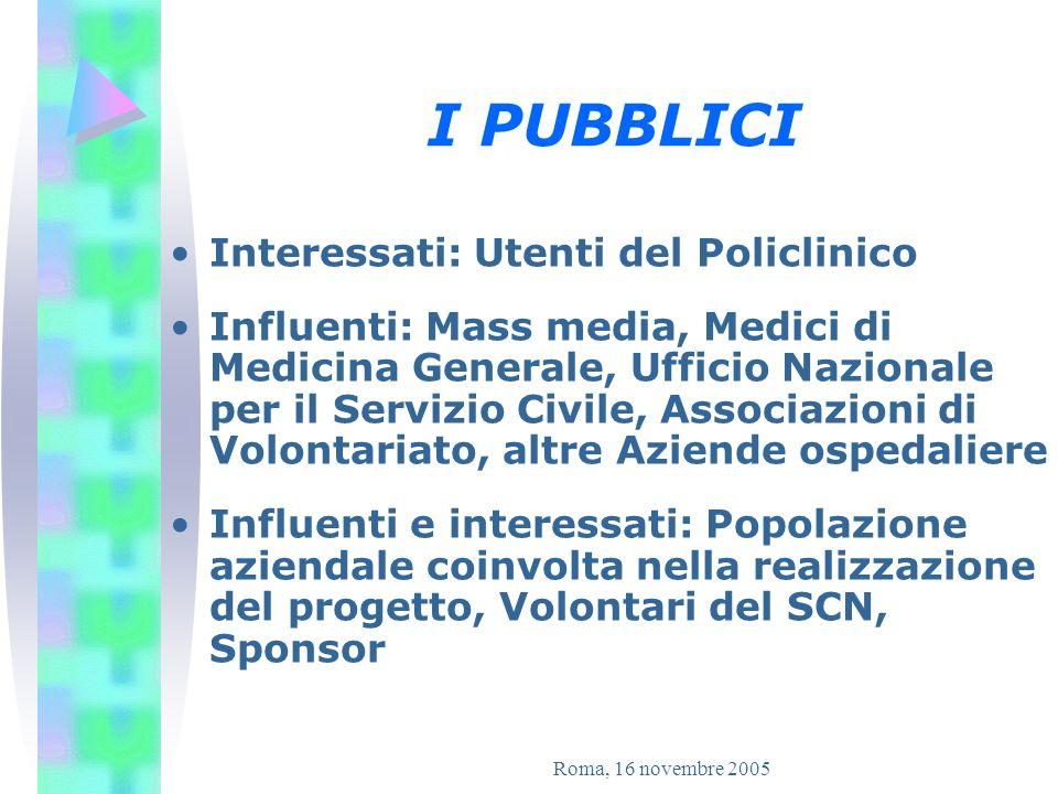 I PUBBLICI Interessati: Utenti del Policlinico