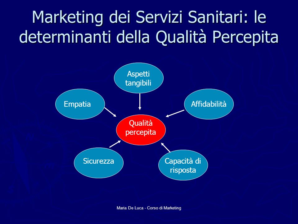 Maria De Luca - Corso di Marketing