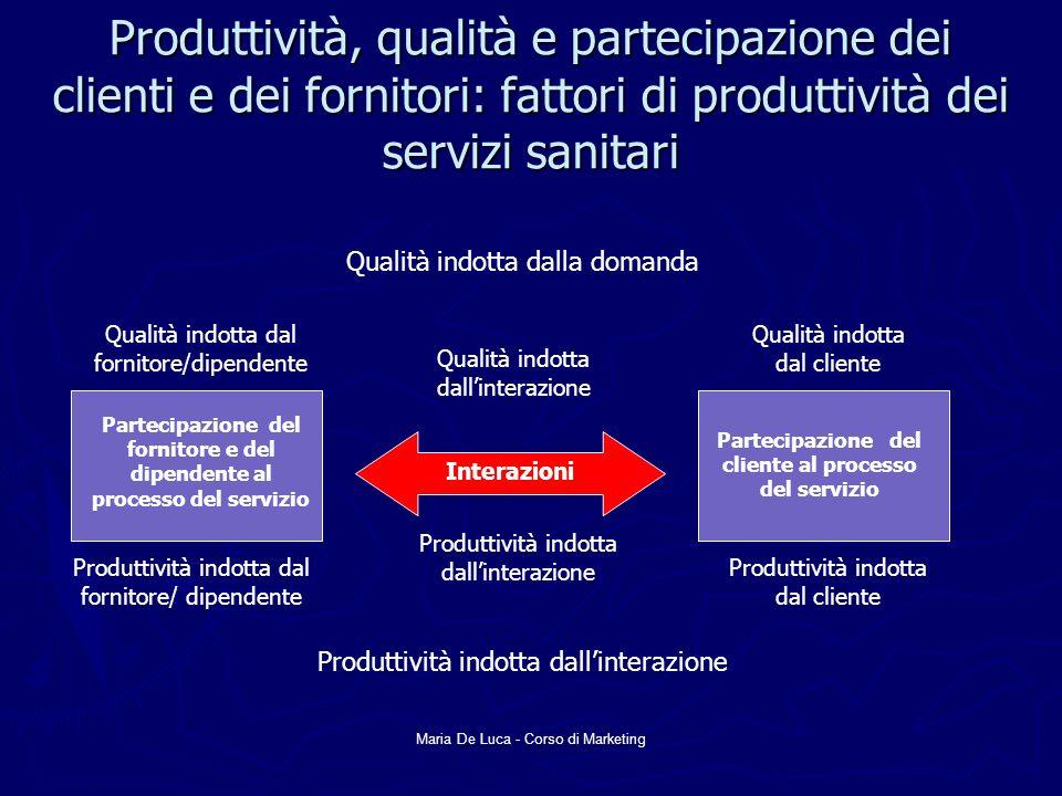 Produttività, qualità e partecipazione dei clienti e dei fornitori: fattori di produttività dei servizi sanitari