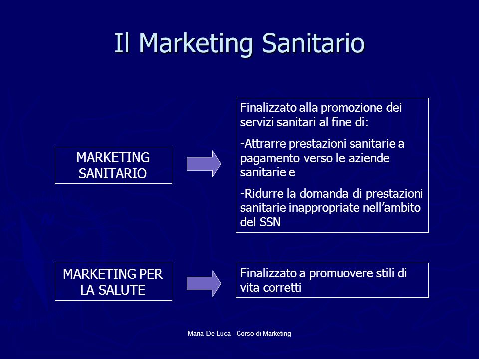 Il Marketing Sanitario