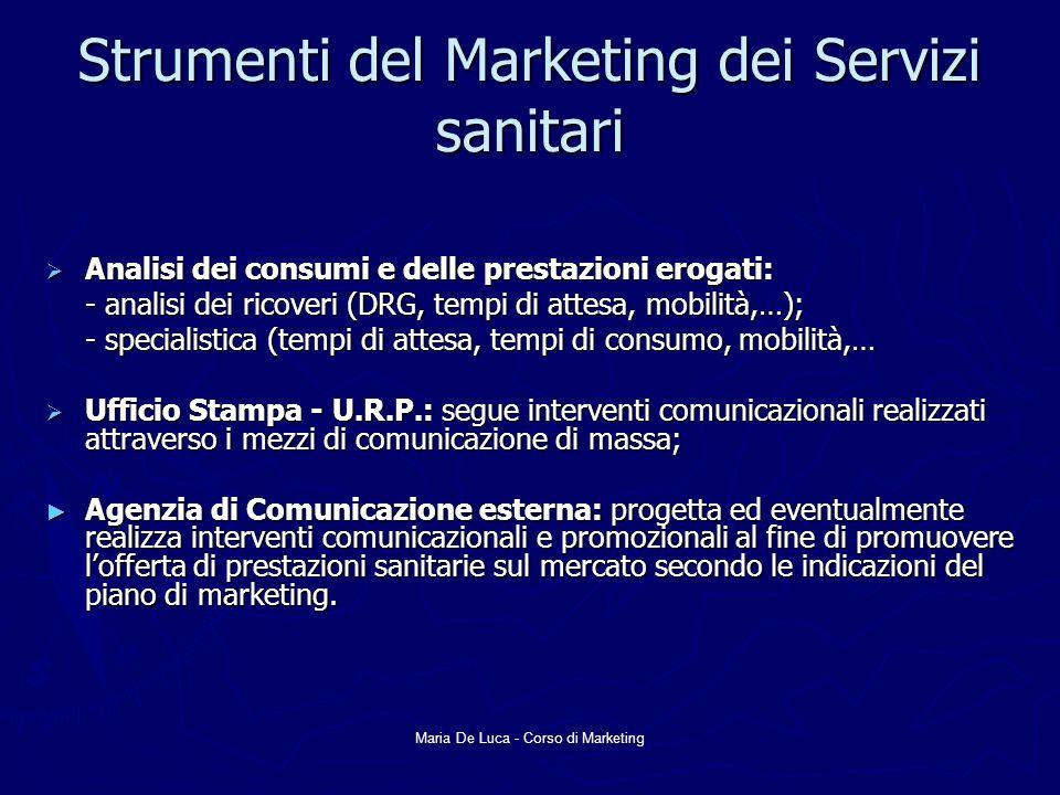 Strumenti del Marketing dei Servizi sanitari