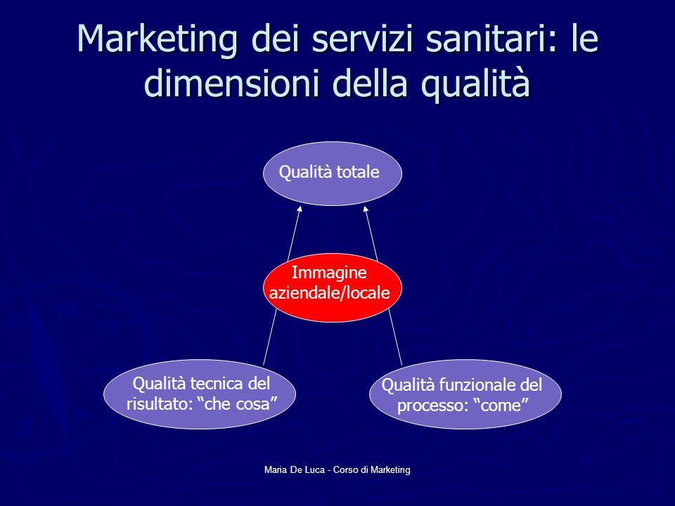 Marketing dei servizi sanitari: le dimensioni della qualità
