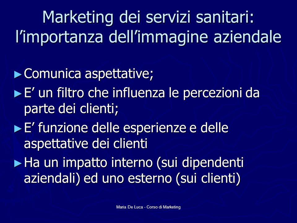 Marketing dei servizi sanitari: l'importanza dell'immagine aziendale