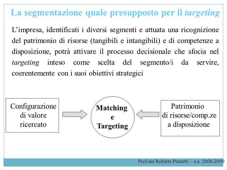 La segmentazione quale presupposto per il targeting