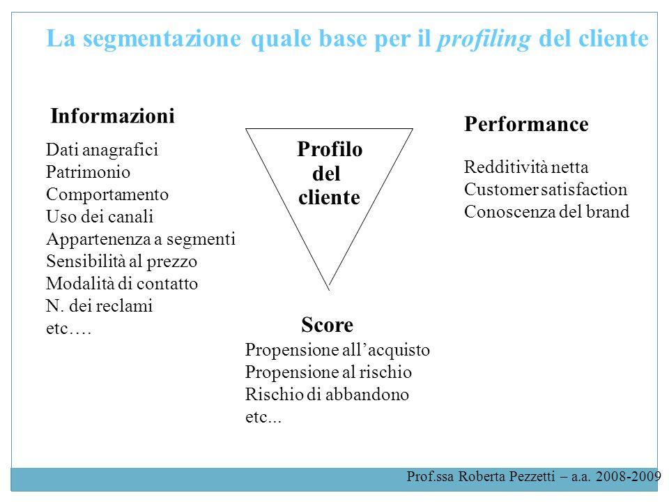 Prof.ssa Roberta Pezzetti – a.a. 2008-2009