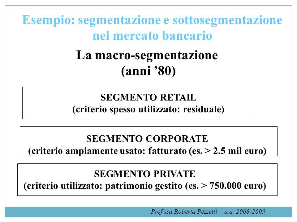 Esempio: segmentazione e sottosegmentazione nel mercato bancario