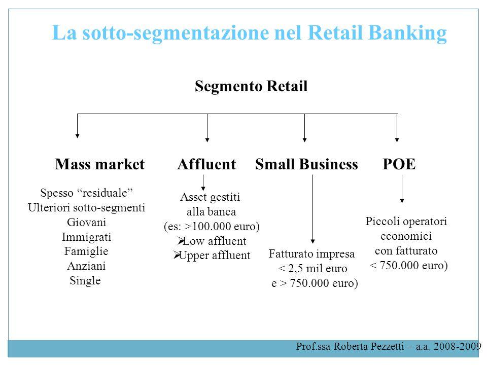 La sotto-segmentazione nel Retail Banking