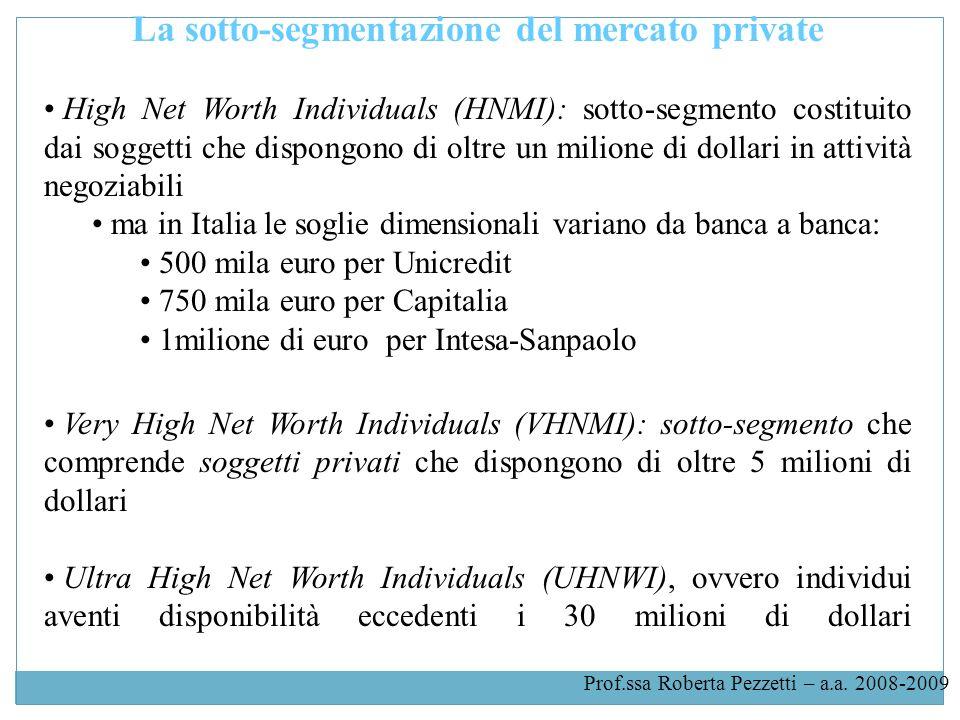 La sotto-segmentazione del mercato private