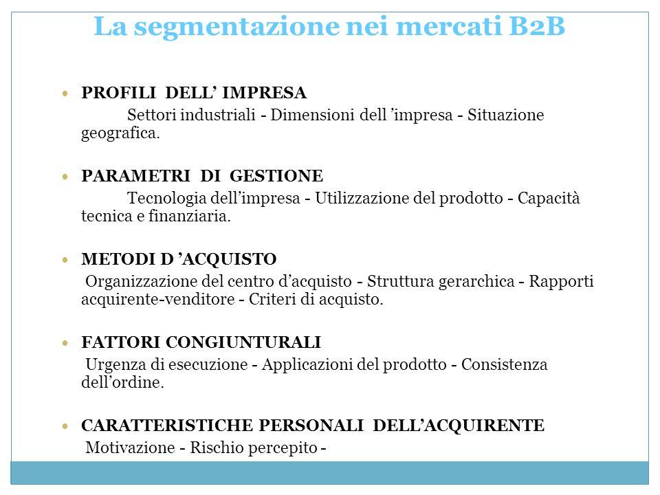La segmentazione nei mercati B2B