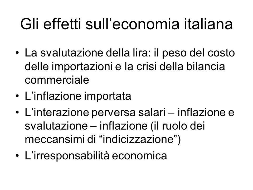 Gli effetti sull'economia italiana