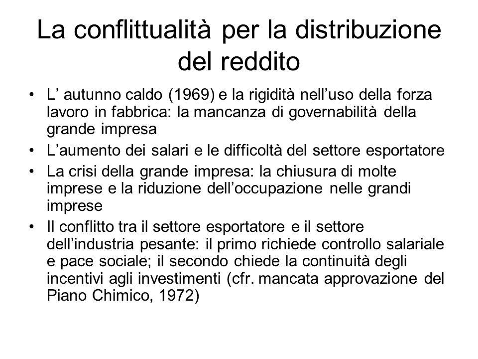 La conflittualità per la distribuzione del reddito