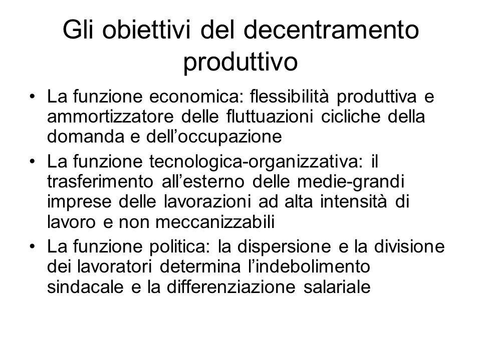 Gli obiettivi del decentramento produttivo