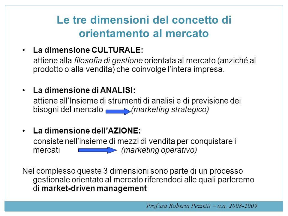 Le tre dimensioni del concetto di orientamento al mercato