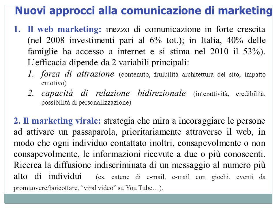 Nuovi approcci alla comunicazione di marketing